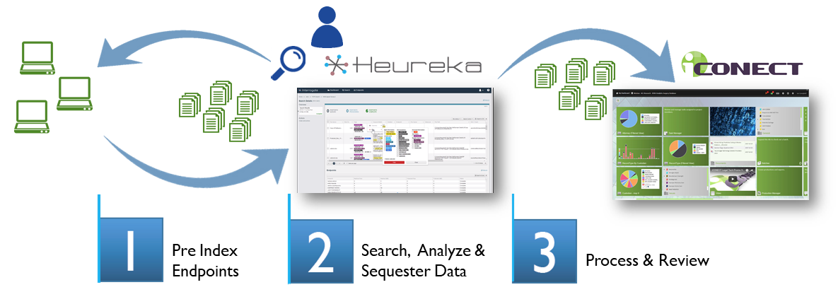 Heureka Workflow Diagram with numbers-short lines-cropped.png