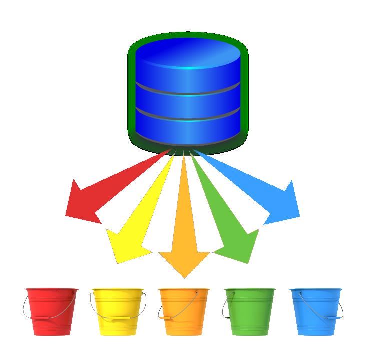Data into buckets