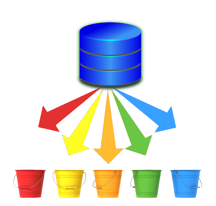 Data into buckets